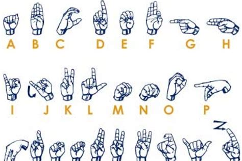 Sign Language Words And Grammar  Sign Language Words Howstuffworks