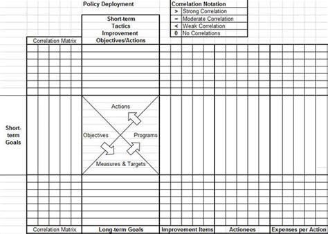affinity diagram template xls hoshin kanri x matrix template in excel qi macros add in