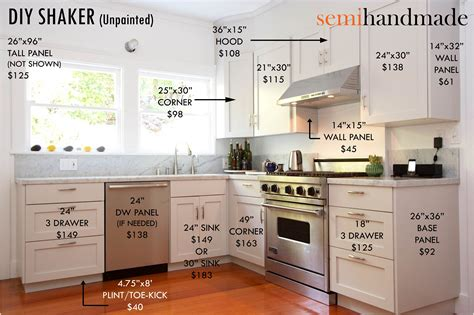 Kitchen Dilemmas How Much Is A Permit To Move Mobile Home Cheap Rustic Decor Decorator Magazine Ideas For Decorating Interiors Balinese Diy Nautical Afford Being Stay At Mom