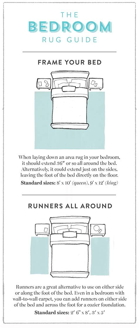 area rug placement in bedroom how to choose the right size rug runners infographic