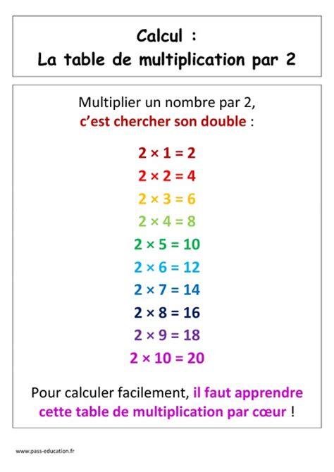 table de multiplication par 2 cp affiche pour la classe cycle 2 pass education