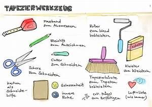 Möbel Tapezieren Anleitung : tapezieren geht ber studieren mein t raum ~ Markanthonyermac.com Haus und Dekorationen