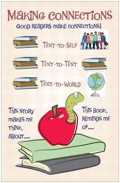 17 Best Images About Reading Making Connections On Pinterest  Making Connections, Text