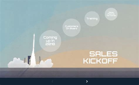 change prezi template once youve started 5 must have sales kickoff resources prezi blog