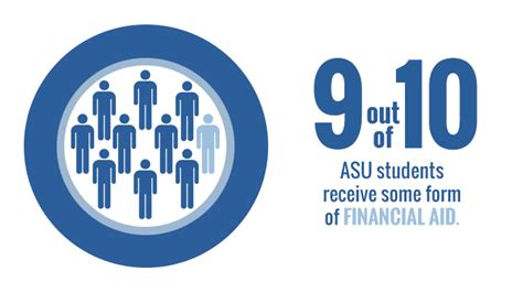 asu financial aid office how to pay for college angelo state scholarships and