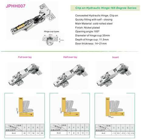 best customized factory price dtc medicine cabinet hinges