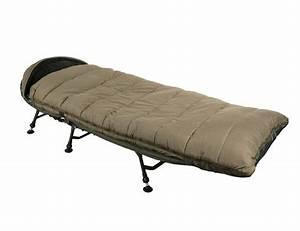 In Welche Himmelsrichtung Schlafen : schlafen im zelt welche m glichkeiten gibt es ~ Markanthonyermac.com Haus und Dekorationen