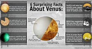 6 Surprising Facts About Venus, Earth's Evil Twin