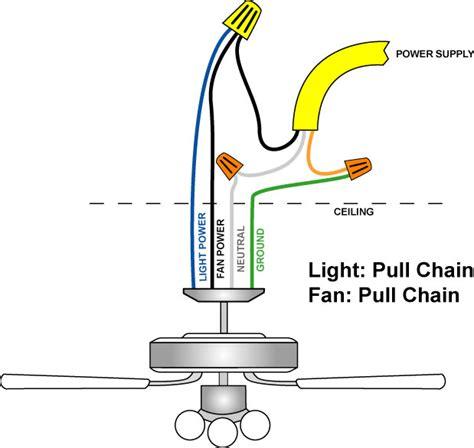 canarm cp56fr wiring diagram canarm industrial ceiling