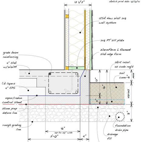 25 best ideas about slab foundation on vinyl best 25 slab foundation ideas on footing