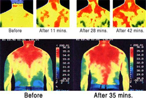 top 5 neck shoulder heating pads feel relief now