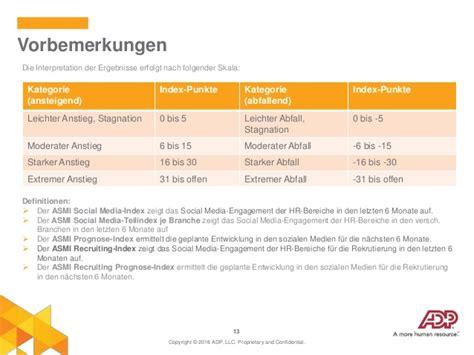 Adp Social Media Index  Ergebnisse Der 7 Umfrage (januar 2016