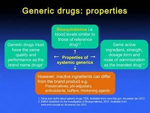 Generic medication for glaucoma. pr. nordmann