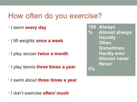 How Often Do You Exercise