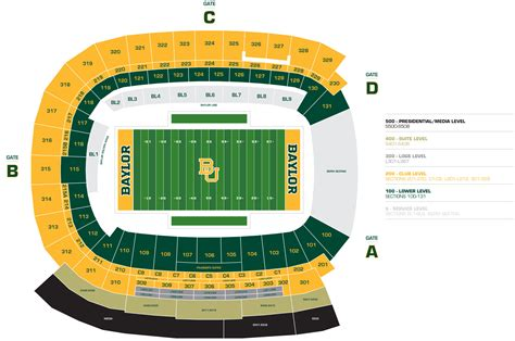 Ticket Template Gameday by Baylor Game Day