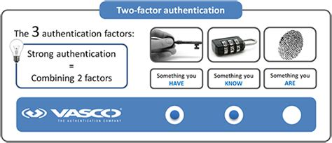 Twofactor Authentication. Colleges With A Forensic Science Major. Quarry City Savings And Loan Biz Opp Leads. Telecom Expense Reduction Magnesium Hair Loss. Masters Degree New York Idaho Assisted Living. General Accounting Office No Fee Ira Rollover. Merchant Credit Card Systems. State Of Indiana Child Support. Facts About Electrical Engineering