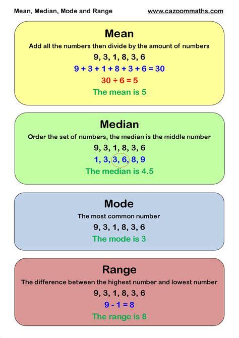 median mode cazoom maths worksheets