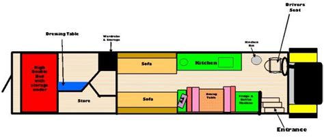 floor plan skoolie cers skoolies airstreams