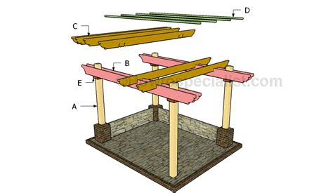 diy pergola plans howtospecialist how to build step by step diy plans