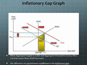 Graphs in order to survive Mr. Forrest's class - ppt video ...