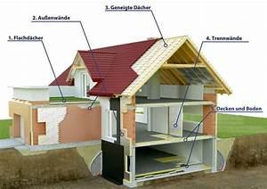 Wärmedämmung Im Haus : w rmed mmung im und am haus panel sell ~ Markanthonyermac.com Haus und Dekorationen