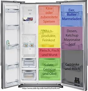 Besteck Richtig In Die Spülmaschine Einräumen : wie du deinen side by side k hlschrank richtig einr umst know how ~ Markanthonyermac.com Haus und Dekorationen