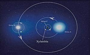 Sirius Planetary System - Bing images
