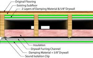 soundproofing basement ceiling and framing walls it doityourself community forums