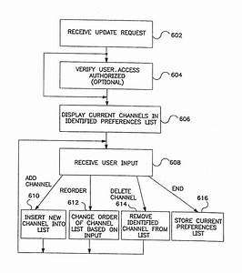 Patent US20140075480 - Method and Apparatus for Channel ...
