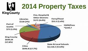 Remember that property taxes are due on Friday