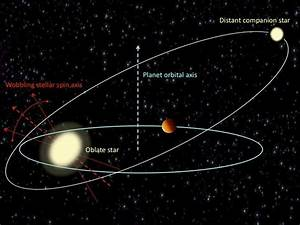 Mystery of 'Hot Jupiter' Planets' Crazy Orbits May Be ...