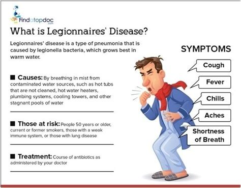 Legionnaires' Disease Symptoms, Causes, Treatment, And. Gendered Signs. Tumblr Signs. Alpha Phi Signs. Fungal Pneumonia Signs. Parkinson's Disease Signs Of Stroke. Sound Signs Of Stroke. Light Box Signs Of Stroke. Light Blue Signs Of Stroke