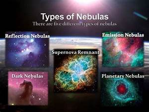 Types of Nebula (page 2) - Pics about space