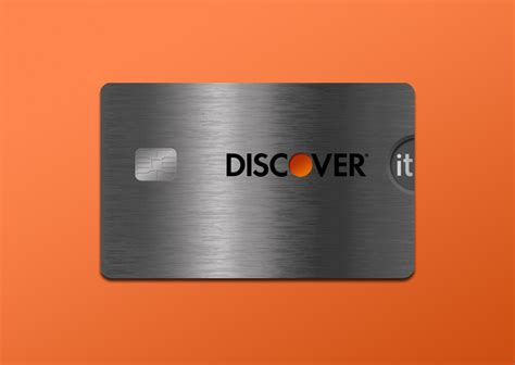 Discover It Secured Credit Card 2018 Review — Should You