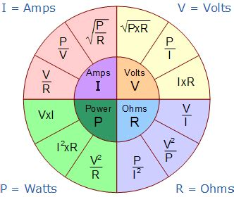 Ohms Law Tutorial And Power In Electrical Circuits