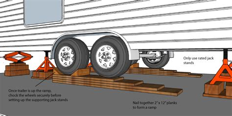 Small Boat Jack Stands by How To Flip Axles On A Trailer For Better Boondocking