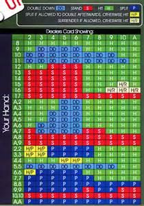 2 deck blackjack betting strategy best casinos www