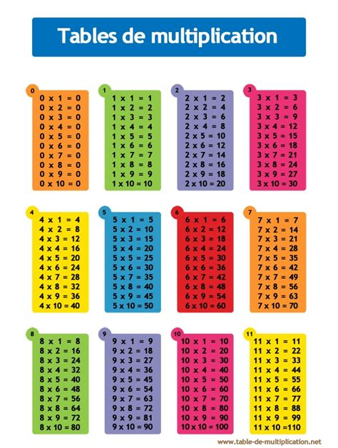 1000 images about table de multiplication on multiplication times tables and