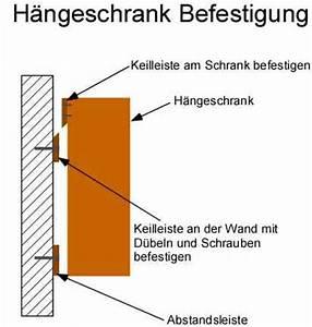 Schrank An Der Wand Befestigen : h ngeschrank befestigung ~ Markanthonyermac.com Haus und Dekorationen