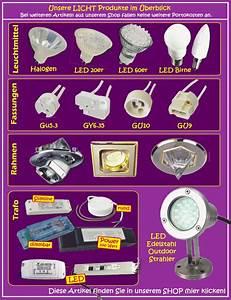 Halogen Leuchtmittel Durch Led Ersetzen : led r7s r7 leuchtmittel wei warmwei flutlicht stab 54 ebay ~ Markanthonyermac.com Haus und Dekorationen