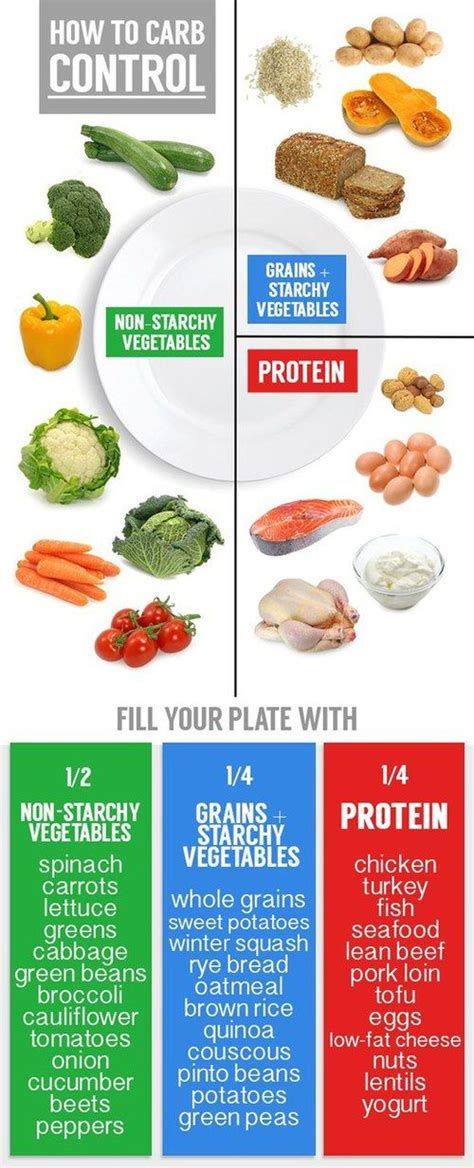 fitness nutrition bigger tips foods and diets fitness nutrition
