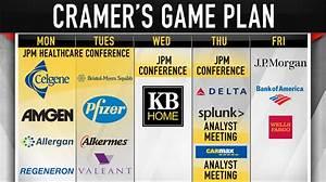 Cramer's game plan: Banks will be in hog heaven next week