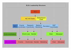 About the Stellenbosch committee | SLSJ Maties