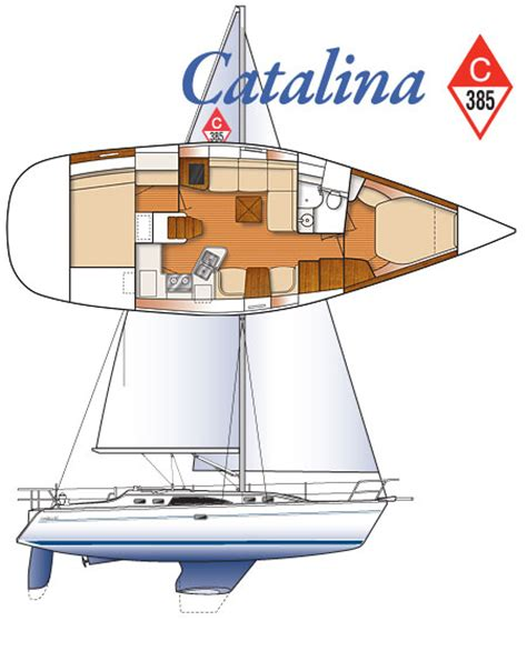 Cutwater Boats Any Good by The Yacht Report From Little Yacht Sales September 2013