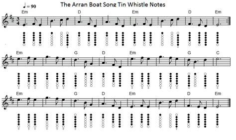 Irish Boat Song by The Arran Boat Song Tin Whistle Notes Irish Folk Songs