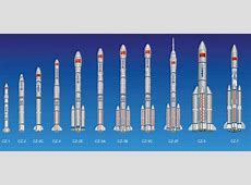 China to Test Rocket Reusability with the Long March 8