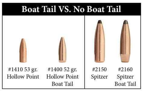 Round Nose Boat Tail can boat tail bullets shoot good at close range sierra