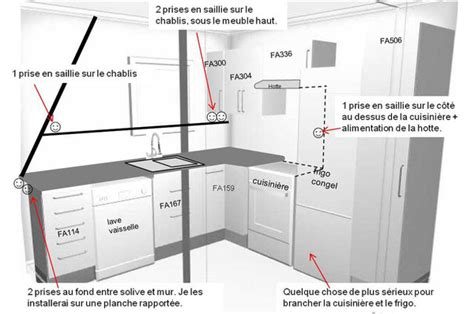 attrayant norme hauteur plan de travail cuisine 5 de cuisine plans hauteur prise electrique