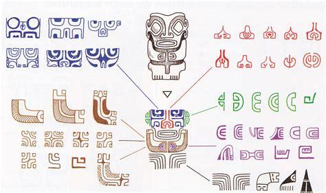 symboles et signification des tatouages polynesien