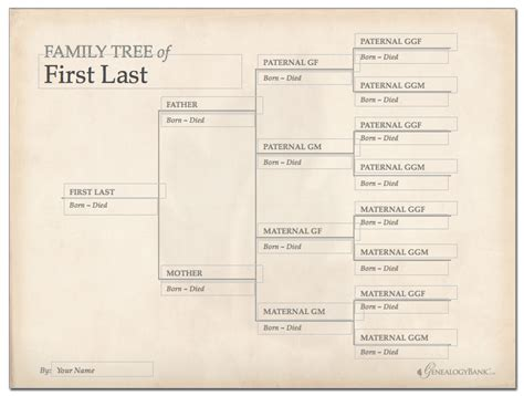 HD wallpapers free printable family tree chart template